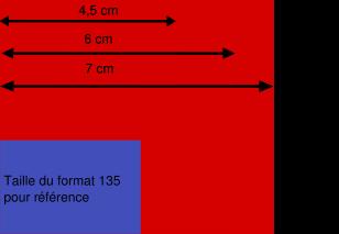 format de pellicules
